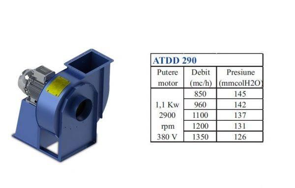 ATDD 290