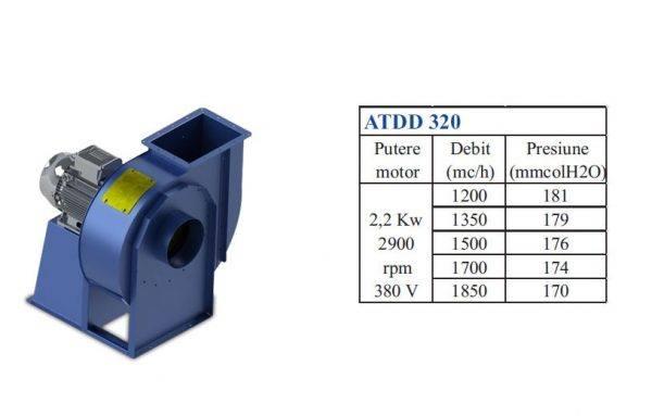 ATDD 320